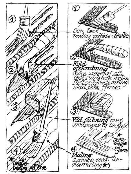 Skema til istandsættelse af gamle trævinduer