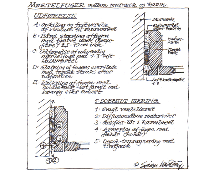 Beskrivelse af mørtelfuger mellem murværk og karm